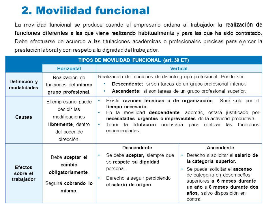 2. Movilidad funcional La movilidad funcional se produce cuando el empresario ordena al trabajador la realización de funciones diferentes a las que vi