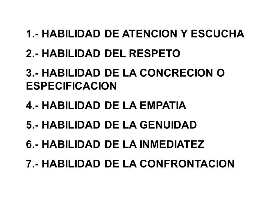 1.- HABILIDAD DE ATENCION Y ESCUCHA 2.- HABILIDAD DEL RESPETO 3.- HABILIDAD DE LA CONCRECION O ESPECIFICACION 4.- HABILIDAD DE LA EMPATIA 5.- HABILIDAD DE LA GENUIDAD 6.- HABILIDAD DE LA INMEDIATEZ 7.- HABILIDAD DE LA CONFRONTACION