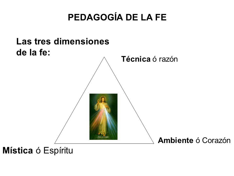 PEDAGOGÍA DE LA FE Técnica ó razón Ambiente ó Corazón Mística ó Espíritu Las tres dimensiones de la fe: