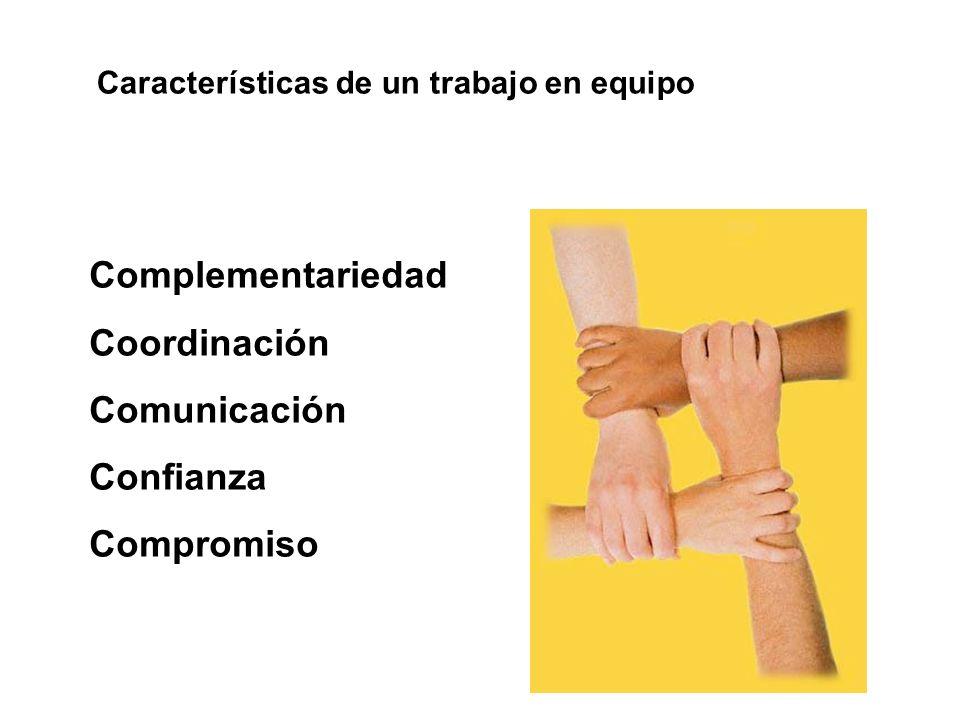 Características de un trabajo en equipo Complementariedad Coordinación Comunicación Confianza Compromiso