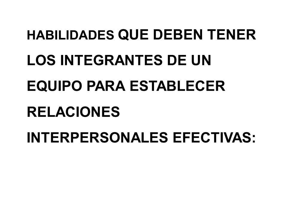 HABILIDADES QUE DEBEN TENER LOS INTEGRANTES DE UN EQUIPO PARA ESTABLECER RELACIONES INTERPERSONALES EFECTIVAS: