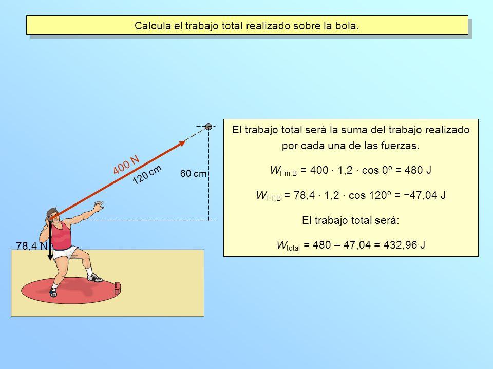 Calcula el trabajo total realizado sobre la bola.