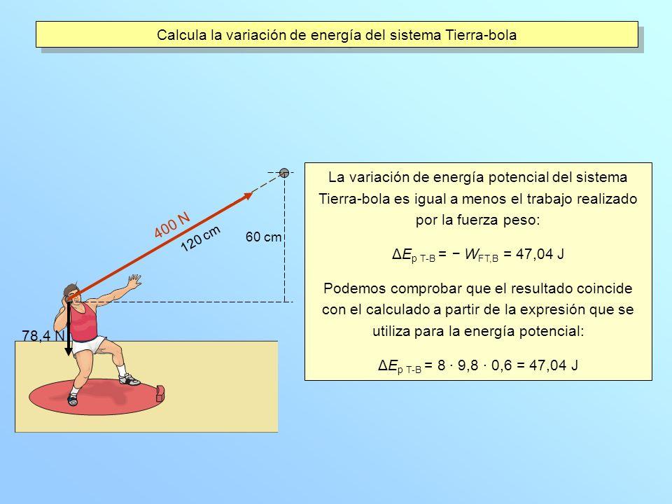 Calcula la variación de energía del sistema Tierra-bola La variación de energía potencial del sistema Tierra-bola es igual a menos el trabajo realizado por la fuerza peso: ΔE p T-B = W FT,B = 47,04 J Podemos comprobar que el resultado coincide con el calculado a partir de la expresión que se utiliza para la energía potencial: ΔE p T-B = 8 · 9,8 · 0,6 = 47,04 J 60 cm 120 cm 400 N 78,4 N