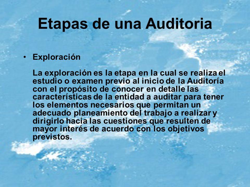 Etapas de una Auditoria Exploración La exploración es la etapa en la cual se realiza el estudio o examen previo al inicio de la Auditoría con el propó