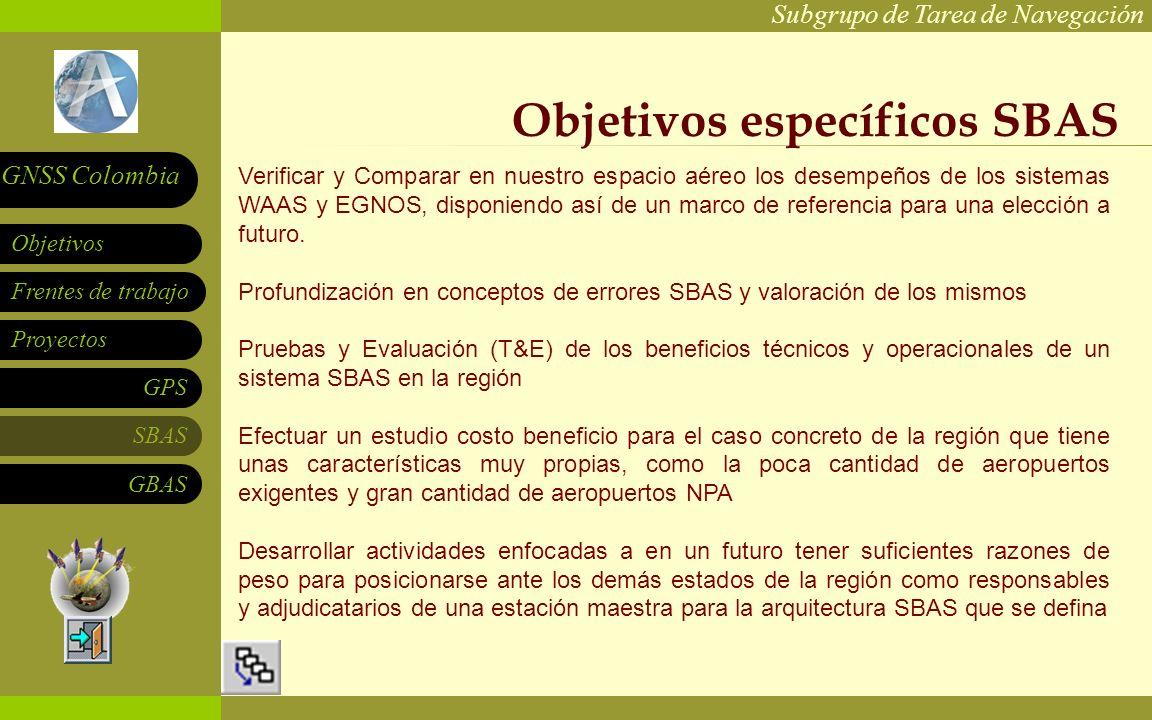 Subgrupo de Tarea de Navegación Frentes de trabajo Proyectos GPS SBAS Objetivos GNSS Colombia GBAS Objetivos específicos SBAS Verificar y Comparar en nuestro espacio aéreo los desempeños de los sistemas WAAS y EGNOS, disponiendo así de un marco de referencia para una elección a futuro.
