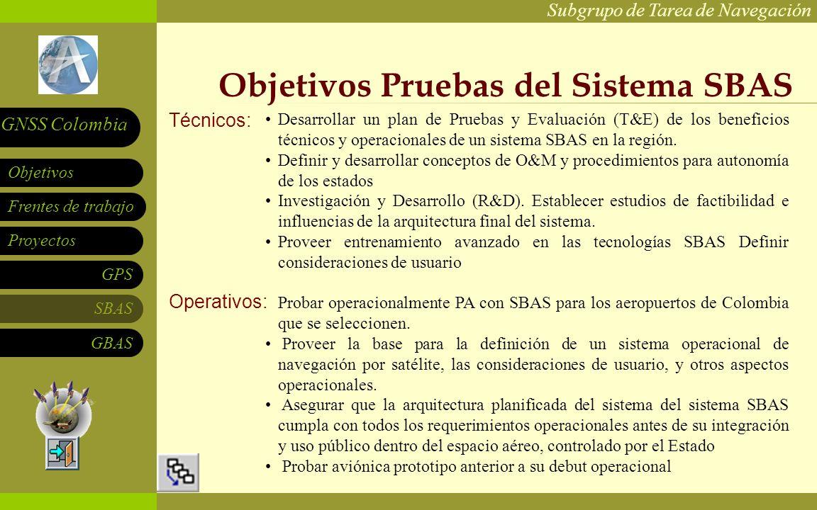 Subgrupo de Tarea de Navegación Frentes de trabajo Proyectos GPS SBAS Objetivos GNSS Colombia GBAS Objetivos Pruebas del Sistema SBAS Técnicos: Operativos: Desarrollar un plan de Pruebas y Evaluación (T&E) de los beneficios técnicos y operacionales de un sistema SBAS en la región.