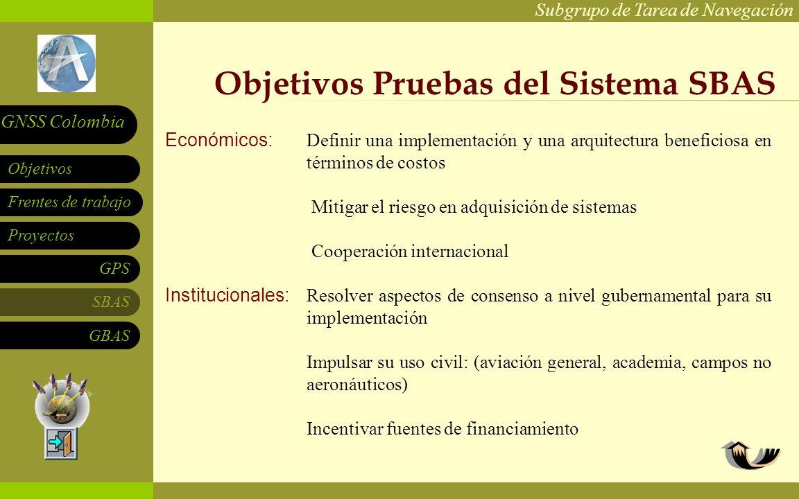 Subgrupo de Tarea de Navegación Frentes de trabajo Proyectos GPS SBAS Objetivos GNSS Colombia GBAS Objetivos Pruebas del Sistema SBAS Económicos: Inst