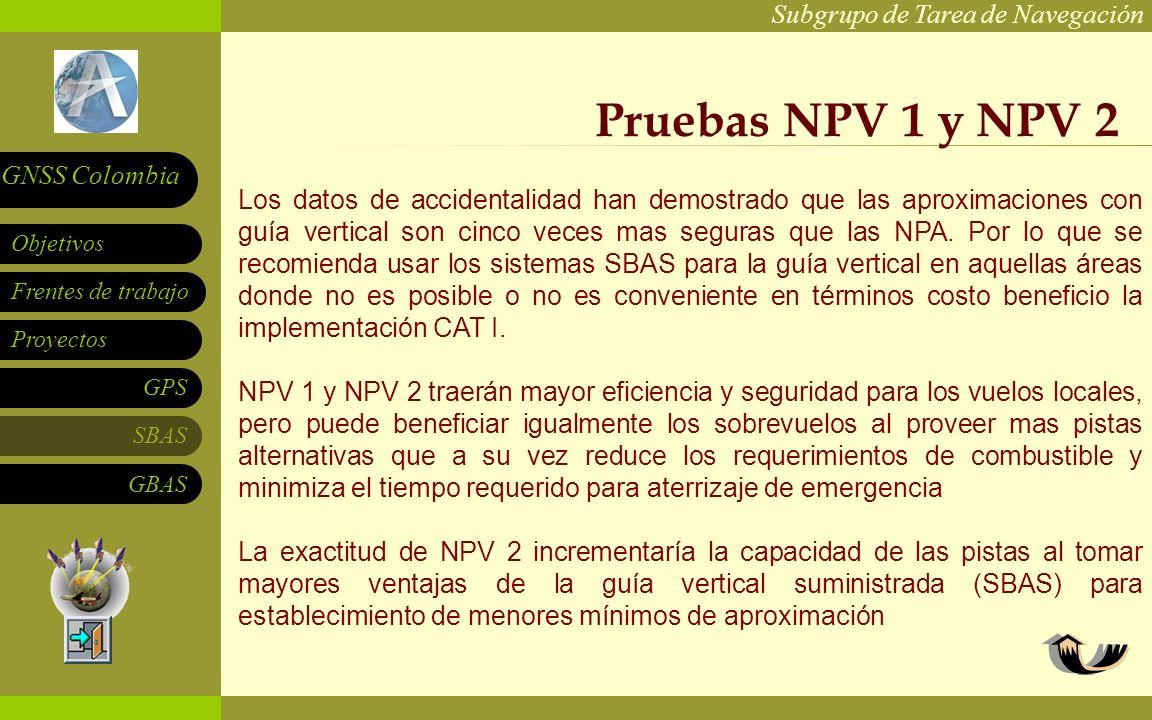 Subgrupo de Tarea de Navegación Frentes de trabajo Proyectos GPS SBAS Objetivos GNSS Colombia GBAS Pruebas NPV 1 y NPV 2 Los datos de accidentalidad han demostrado que las aproximaciones con guía vertical son cinco veces mas seguras que las NPA.
