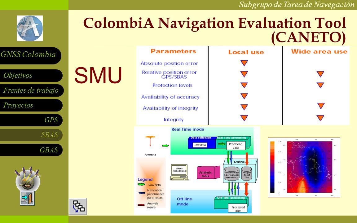 Subgrupo de Tarea de Navegación Frentes de trabajo Proyectos GPS SBAS Objetivos GNSS Colombia GBAS ColombiA Navigation Evaluation Tool (CANETO) SMU