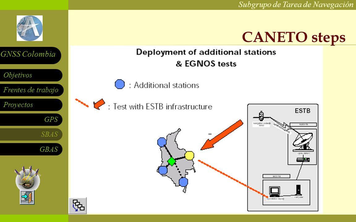 Subgrupo de Tarea de Navegación Frentes de trabajo Proyectos GPS SBAS Objetivos GNSS Colombia GBAS CANETO steps