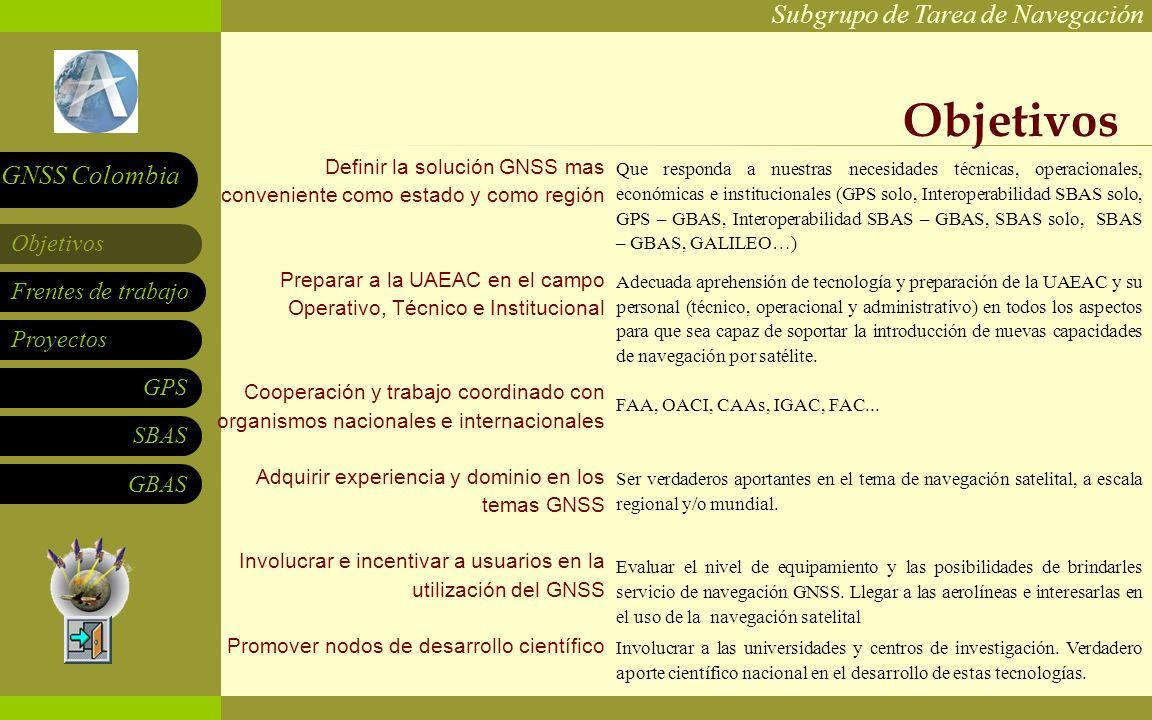 Subgrupo de Tarea de Navegación Frentes de trabajo Proyectos GPS SBAS Objetivos GNSS Colombia GBAS Definir la solución GNSS mas conveniente como estado y como región Preparar a la UAEAC en el campo Operativo, Técnico e Institucional Cooperación y trabajo coordinado con organismos nacionales e internacionales Adquirir experiencia y dominio en los temas GNSS Involucrar e incentivar a usuarios en la utilización del GNSS Promover nodos de desarrollo científico Que responda a nuestras necesidades técnicas, operacionales, económicas e institucionales (GPS solo, Interoperabilidad SBAS solo, GPS – GBAS, Interoperabilidad SBAS – GBAS, SBAS solo, SBAS – GBAS, GALILEO…) Adecuada aprehensión de tecnología y preparación de la UAEAC y su personal (técnico, operacional y administrativo) en todos los aspectos para que sea capaz de soportar la introducción de nuevas capacidades de navegación por satélite.