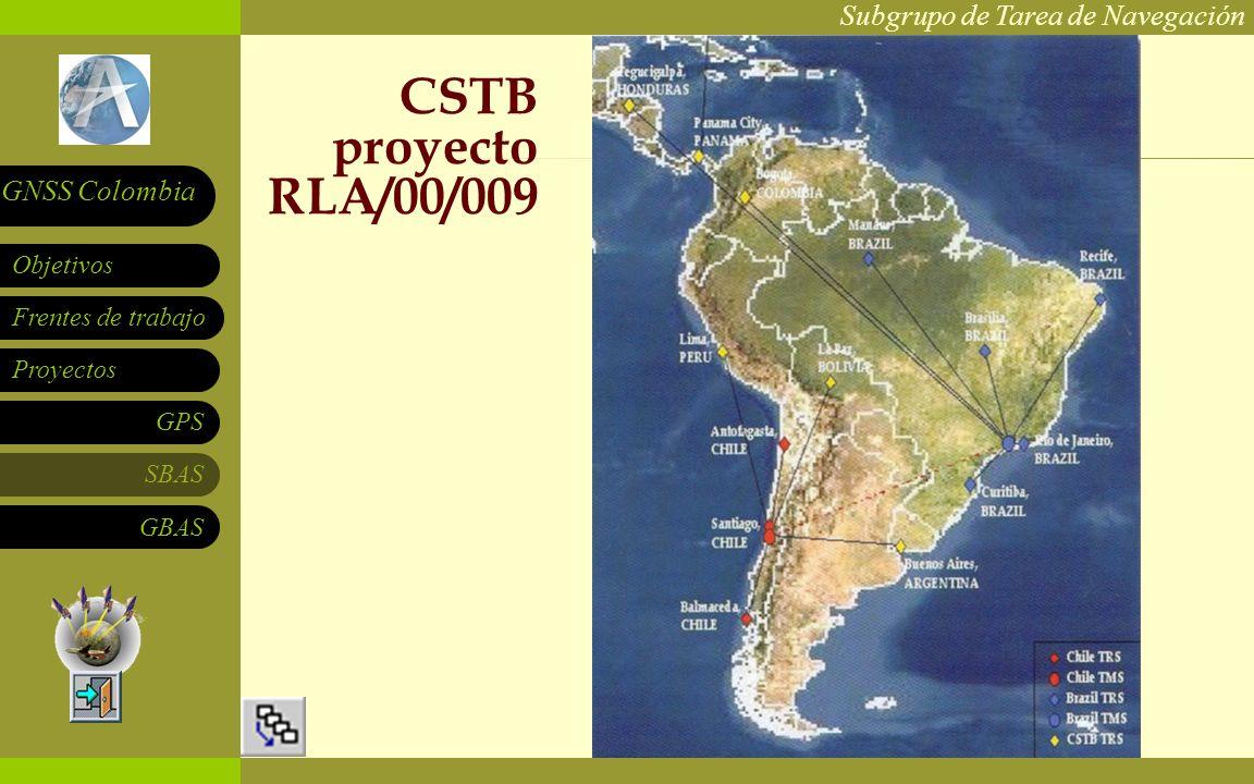 Subgrupo de Tarea de Navegación Frentes de trabajo Proyectos GPS SBAS Objetivos GNSS Colombia GBAS CSTB proyecto RLA/00/009