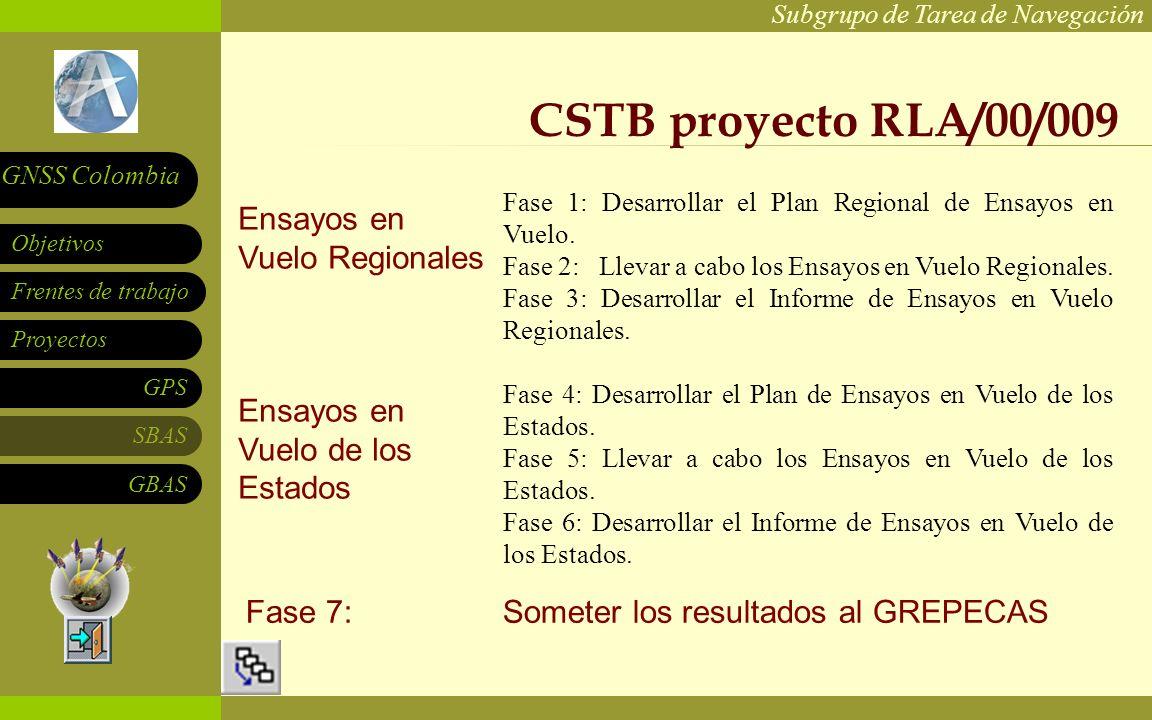 Subgrupo de Tarea de Navegación Frentes de trabajo Proyectos GPS SBAS Objetivos GNSS Colombia GBAS CSTB proyecto RLA/00/009 Ensayos en Vuelo Regionale