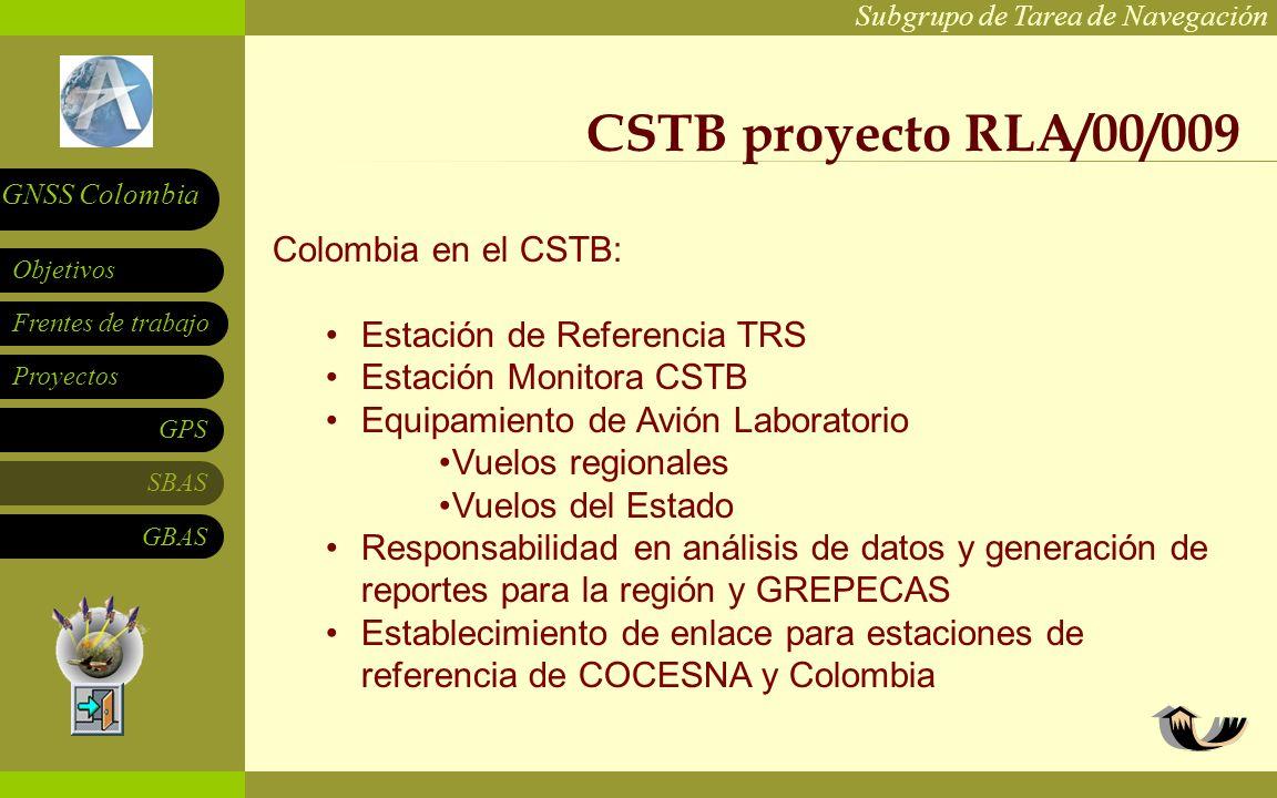 Subgrupo de Tarea de Navegación Frentes de trabajo Proyectos GPS SBAS Objetivos GNSS Colombia GBAS CSTB proyecto RLA/00/009 Colombia en el CSTB: Estac