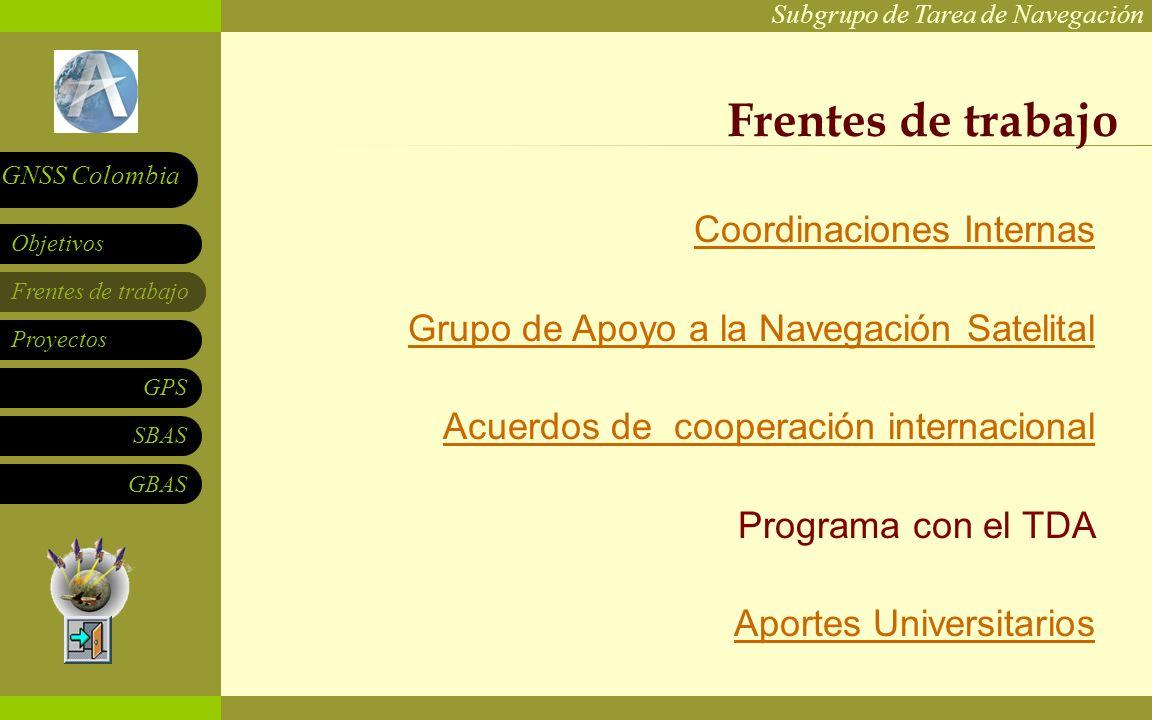 Subgrupo de Tarea de Navegación Frentes de trabajo Proyectos GPS SBAS Objetivos GNSS Colombia GBAS Coordinaciones Internas Grupo de Apoyo a la Navegación Satelital Acuerdos de cooperación internacional Programa con el TDA Aportes Universitarios Frentes de trabajo