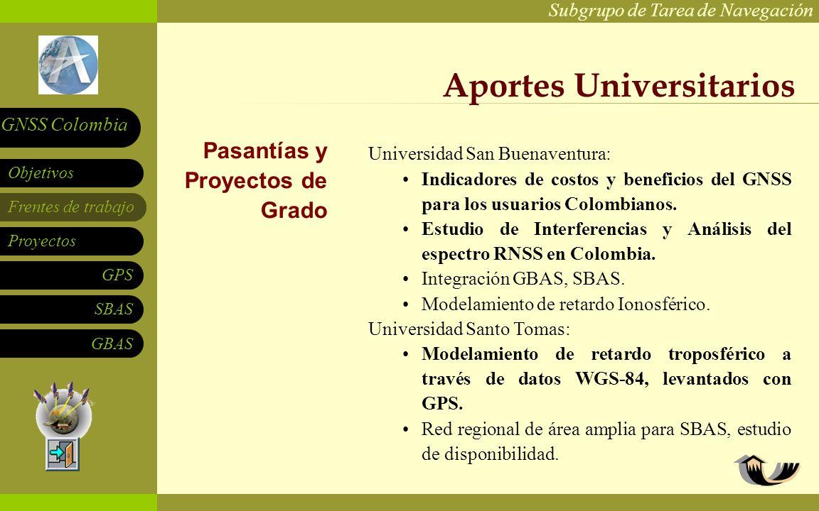 Subgrupo de Tarea de Navegación Frentes de trabajo Proyectos GPS SBAS Objetivos GNSS Colombia GBAS Aportes Universitarios Pasantías y Proyectos de Grado Universidad San Buenaventura: Indicadores de costos y beneficios del GNSS para los usuarios Colombianos.