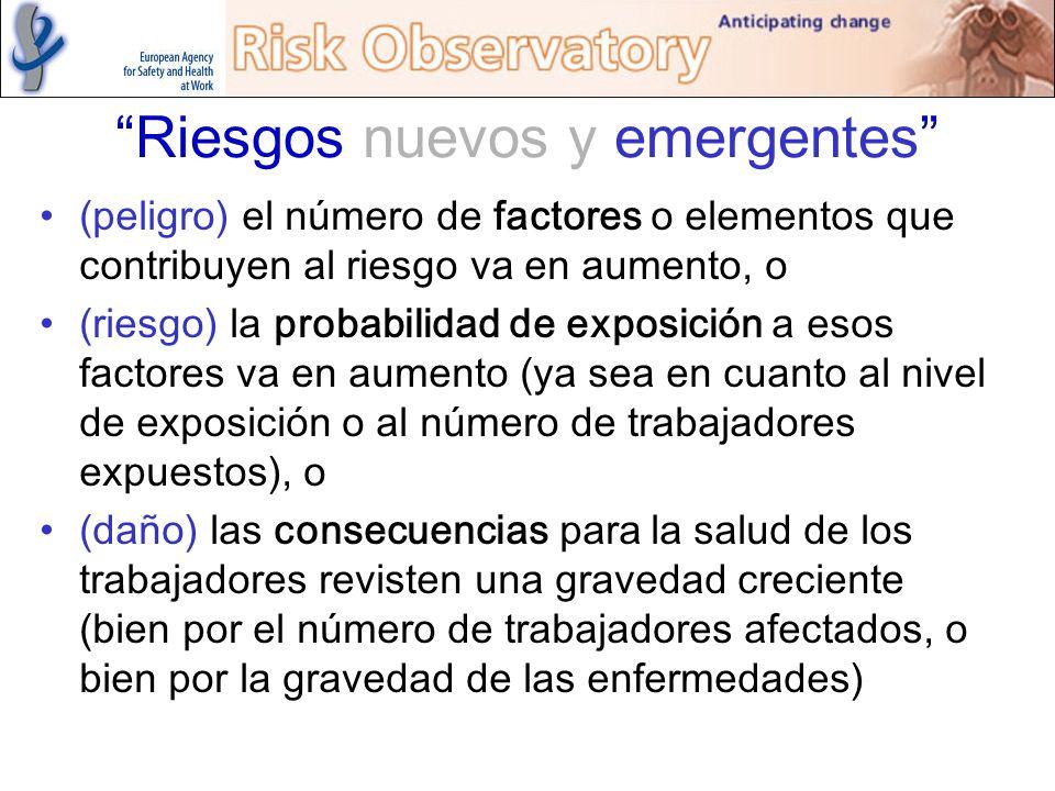 Riesgos nuevos y emergentes (peligro) el número de factores o elementos que contribuyen al riesgo va en aumento, o (riesgo) la probabilidad de exposic
