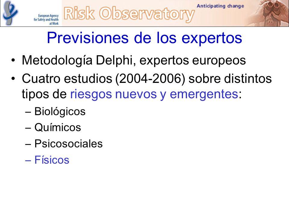Previsiones de los expertos Metodología Delphi, expertos europeos Cuatro estudios (2004-2006) sobre distintos tipos de riesgos nuevos y emergentes: –B