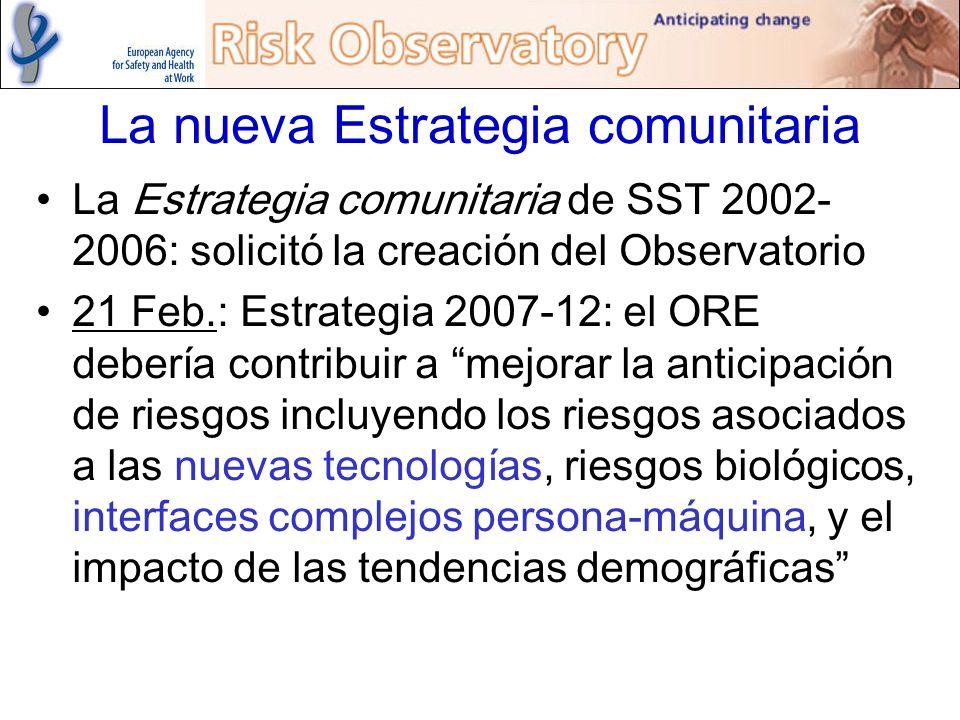 La nueva Estrategia comunitaria La Estrategia comunitaria de SST 2002- 2006: solicitó la creación del Observatorio 21 Feb.: Estrategia 2007-12: el ORE