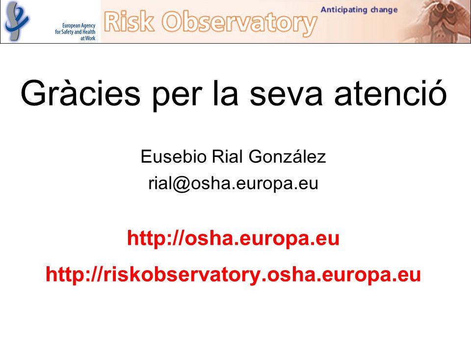 Gràcies per la seva atenció Eusebio Rial González rial@osha.europa.eu http://osha.europa.eu http://riskobservatory.osha.europa.eu