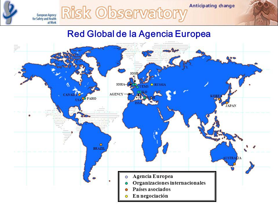 Red Global de la Agencia Europea Agencia Europea Organizaciones internacionales Países asociados En negociación BRAZIL AUSTRALIA CANADA USA PAHO AGENC