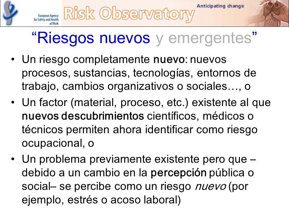 Riesgos nuevos y emergentes Un riesgo completamente nuevo: nuevos procesos, sustancias, tecnologías, entornos de trabajo, cambios organizativos o soci