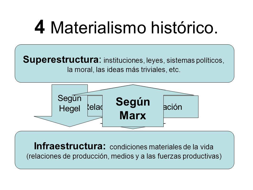 4 Materialismo histórico. Superestructura: instituciones, leyes, sistemas políticos, la moral, las ideas más triviales, etc. Infraestructura: condicio