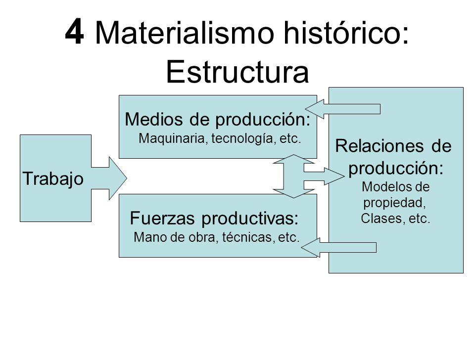 4 Materialismo histórico: Estructura Trabajo Medios de producción: Maquinaria, tecnología, etc. Fuerzas productivas: Mano de obra, técnicas, etc. Rela