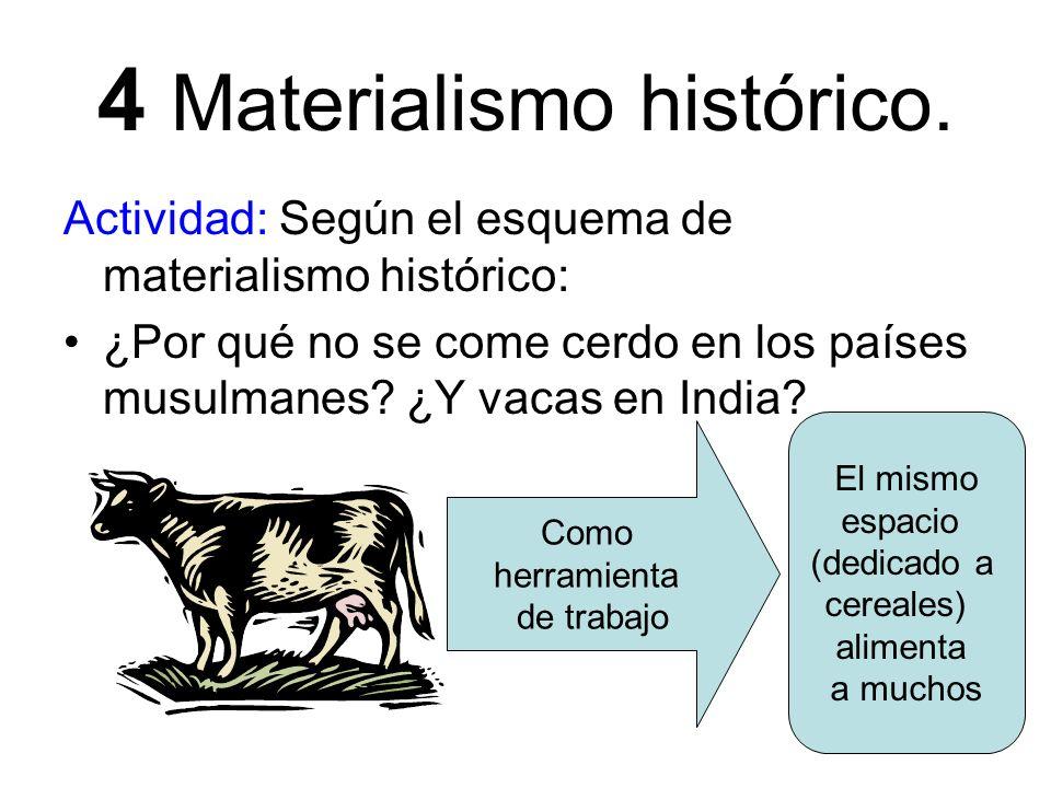 4 Materialismo histórico. Actividad: Según el esquema de materialismo histórico: ¿Por qué no se come cerdo en los países musulmanes? ¿Y vacas en India