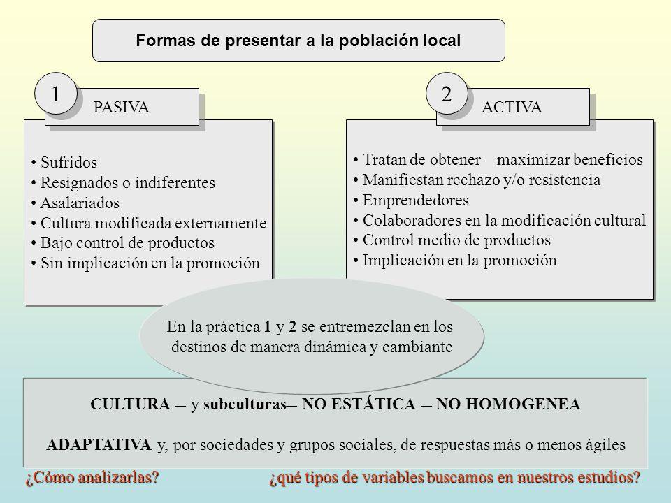 CULTURA y subculturas NO ESTÁTICA NO HOMOGENEA ADAPTATIVA y, por sociedades y grupos sociales, de respuestas más o menos ágiles Formas de presentar a