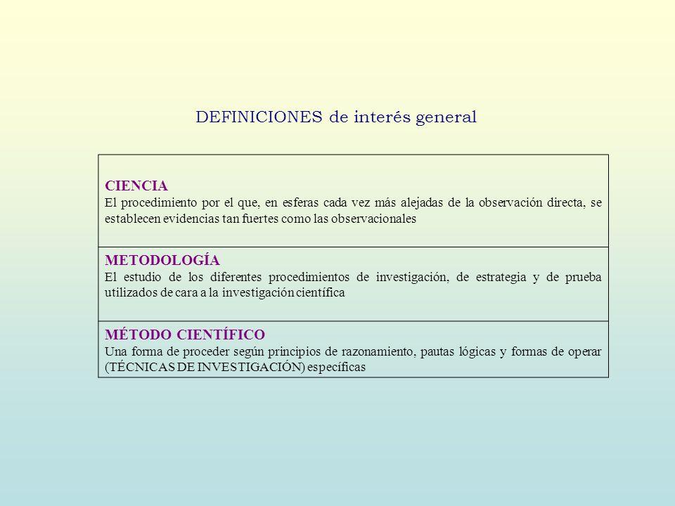 DEFINICIONES de interés general CIENCIA El procedimiento por el que, en esferas cada vez más alejadas de la observación directa, se establecen evidencias tan fuertes como las observacionales METODOLOGÍA El estudio de los diferentes procedimientos de investigación, de estrategia y de prueba utilizados de cara a la investigación científica MÉTODO CIENTÍFICO Una forma de proceder según principios de razonamiento, pautas lógicas y formas de operar (TÉCNICAS DE INVESTIGACIÓN) específicas
