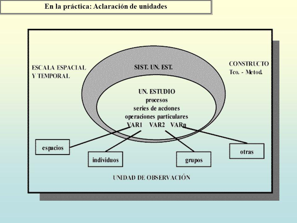 UNIDADES DE ESTUDIO DATOS NORMALIZACIÓNMEDIDA -- TABULACIÓN En la práctica: ¿qué pasos debemos dar en el campo.