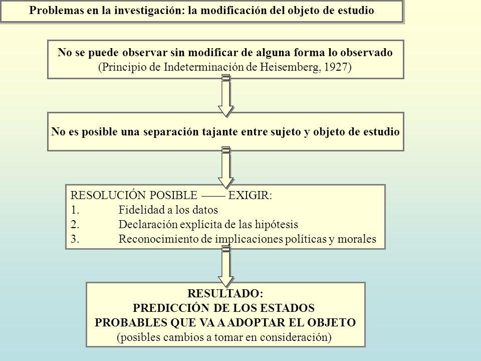 Problemas en la investigación: la modificación del objeto de estudio No se puede observar sin modificar de alguna forma lo observado (Principio de Indeterminación de Heisemberg, 1927) No es posible una separación tajante entre sujeto y objeto de estudio RESOLUCIÓN POSIBLE EXIGIR: 1.Fidelidad a los datos 2.Declaración explícita de las hipótesis 3.Reconocimiento de implicaciones políticas y morales RESULTADO: PREDICCIÓN DE LOS ESTADOS PROBABLES QUE VA A ADOPTAR EL OBJETO (posibles cambios a tomar en consideración)