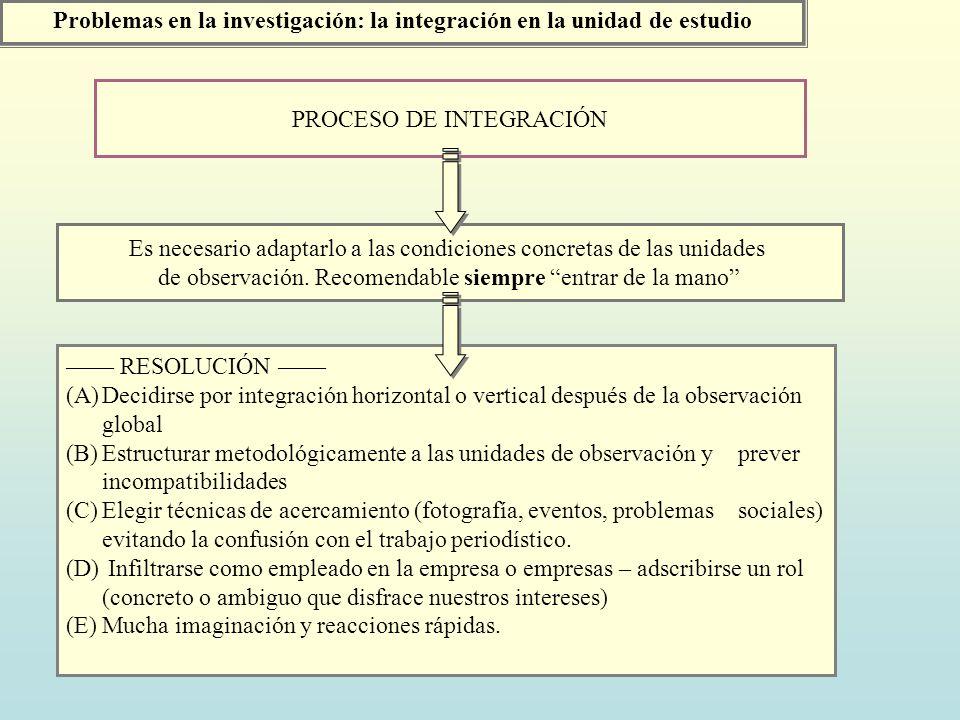 Problemas en la investigación: la integración en la unidad de estudio PROCESO DE INTEGRACIÓN Es necesario adaptarlo a las condiciones concretas de las unidades de observación.