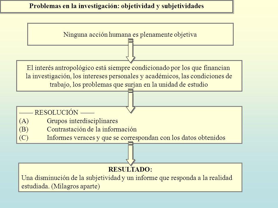 Problemas en la investigación: objetividad y subjetividades Ninguna acción humana es plenamente objetiva El interés antropológico está siempre condici