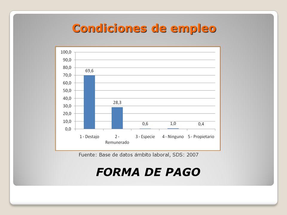 Condiciones de empleo FORMA DE PAGO Fuente: Base de datos ámbito laboral, SDS: 2007