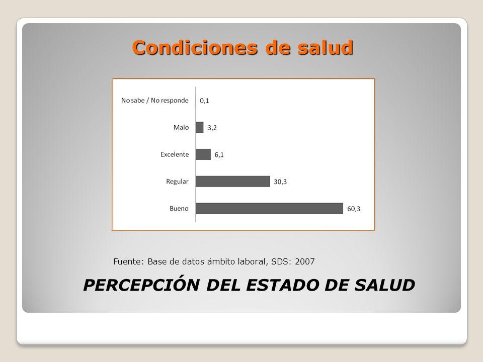 Condiciones de salud PERCEPCIÓN DEL ESTADO DE SALUD Fuente: Base de datos ámbito laboral, SDS: 2007