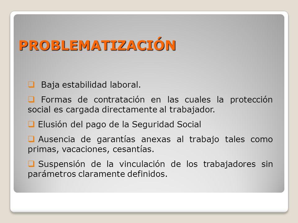 PROBLEMATIZACIÓN Baja estabilidad laboral. Formas de contratación en las cuales la protección social es cargada directamente al trabajador. Elusión de