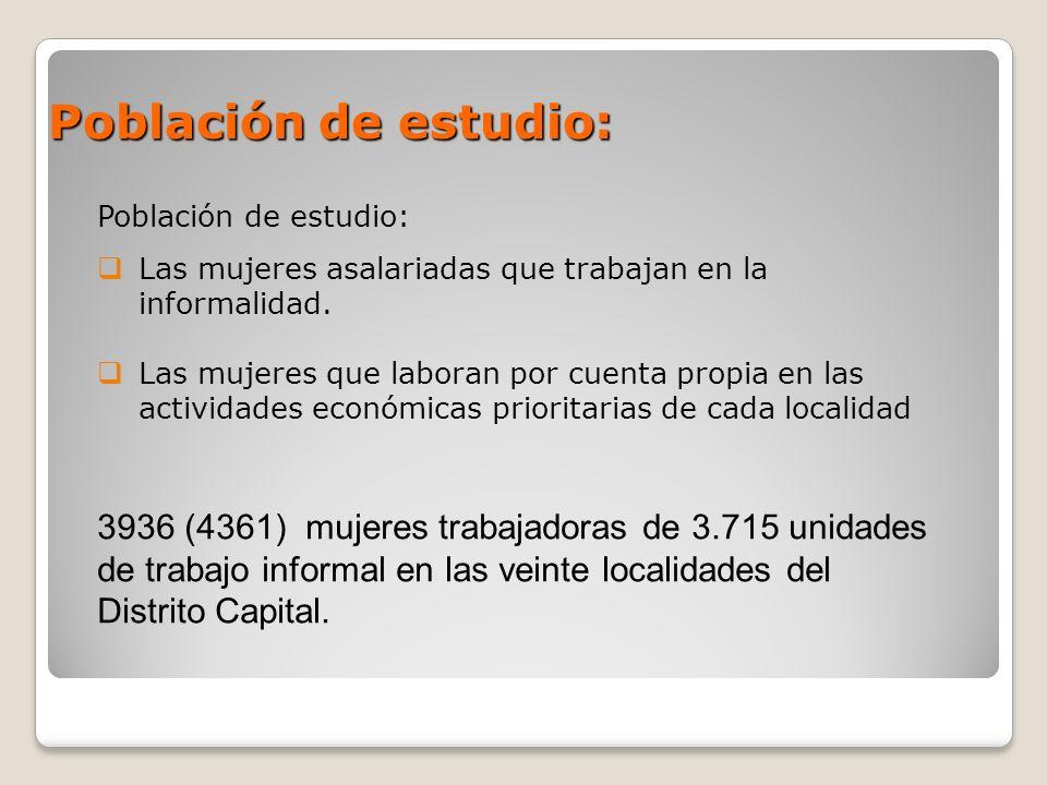 Población de estudio: 3936 (4361) mujeres trabajadoras de 3.715 unidades de trabajo informal en las veinte localidades del Distrito Capital. Población