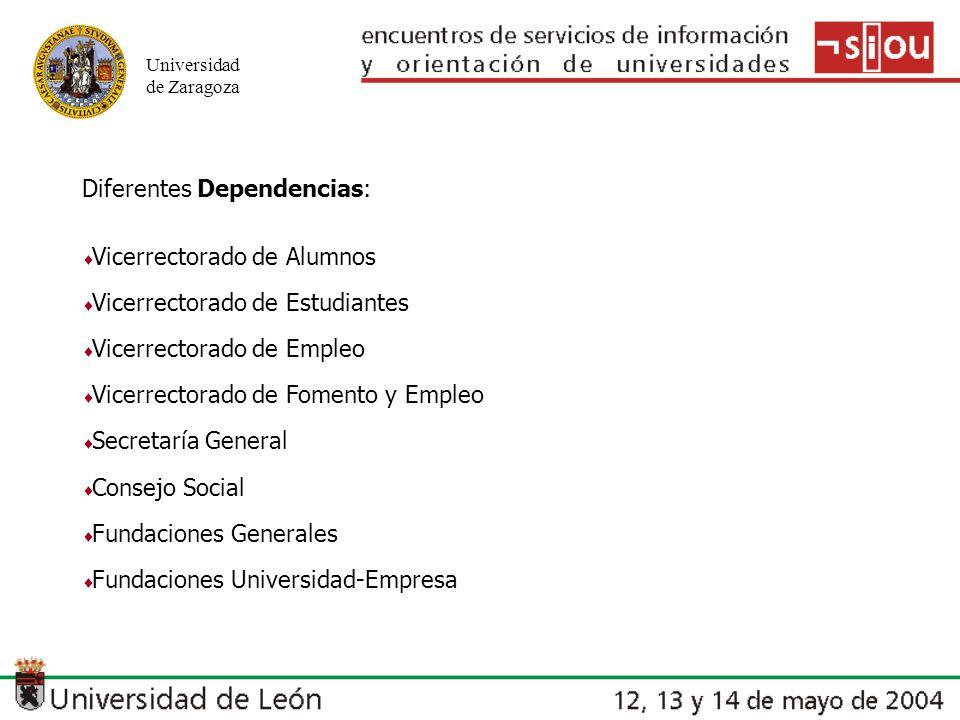 Universidad de Zaragoza Diferentes Dependencias: Vicerrectorado de Alumnos Vicerrectorado de Estudiantes Vicerrectorado de Empleo Vicerrectorado de Fomento y Empleo Secretaría General Consejo Social Fundaciones Generales Fundaciones Universidad-Empresa
