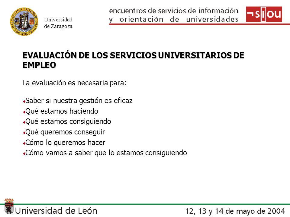 Universidad de Zaragoza EVALUACIÓN DE LOS SERVICIOS UNIVERSITARIOS DE EMPLEO La evaluación es necesaria para: Saber si nuestra gestión es eficaz Qué e
