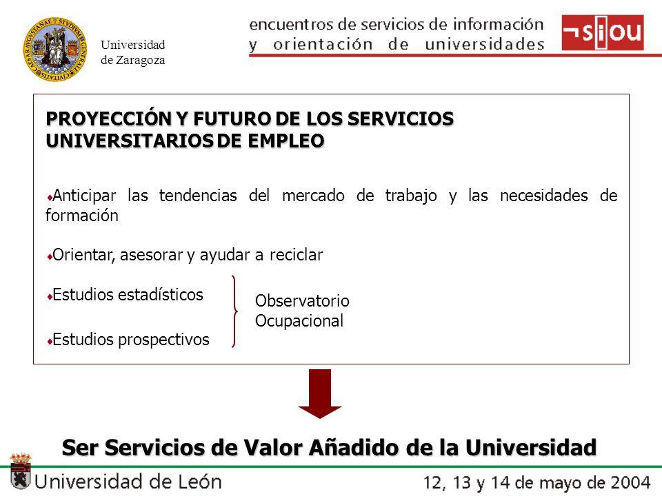 Universidad de Zaragoza PROYECCIÓN Y FUTURO DE LOS SERVICIOS UNIVERSITARIOS DE EMPLEO Anticipar las tendencias del mercado de trabajo y las necesidade