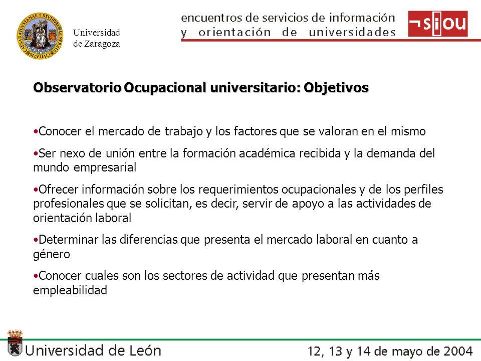 Universidad de Zaragoza Observatorio Ocupacional universitario: Objetivos Conocer el mercado de trabajo y los factores que se valoran en el mismo Ser