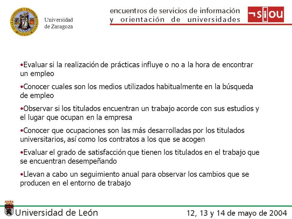 Universidad de Zaragoza Evaluar si la realización de prácticas influye o no a la hora de encontrar un empleo Conocer cuales son los medios utilizados