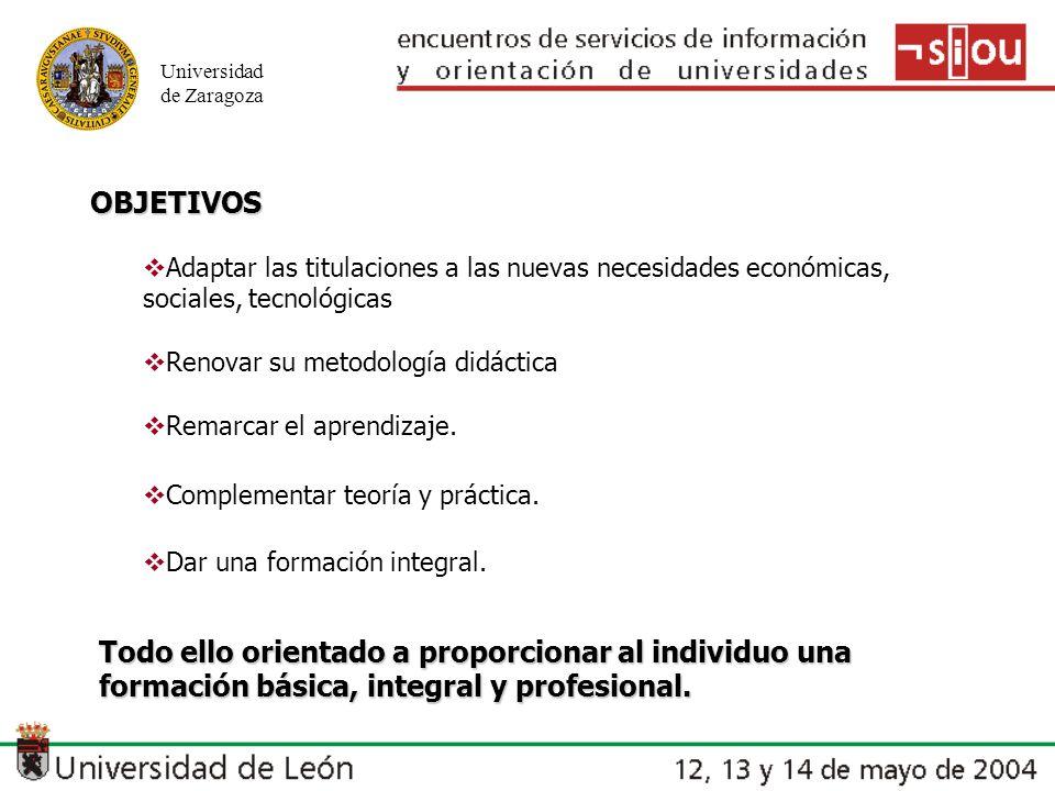 Universidad de Zaragoza OBJETIVOS Adaptar las titulaciones a las nuevas necesidades económicas, sociales, tecnológicas Renovar su metodología didáctica Remarcar el aprendizaje.