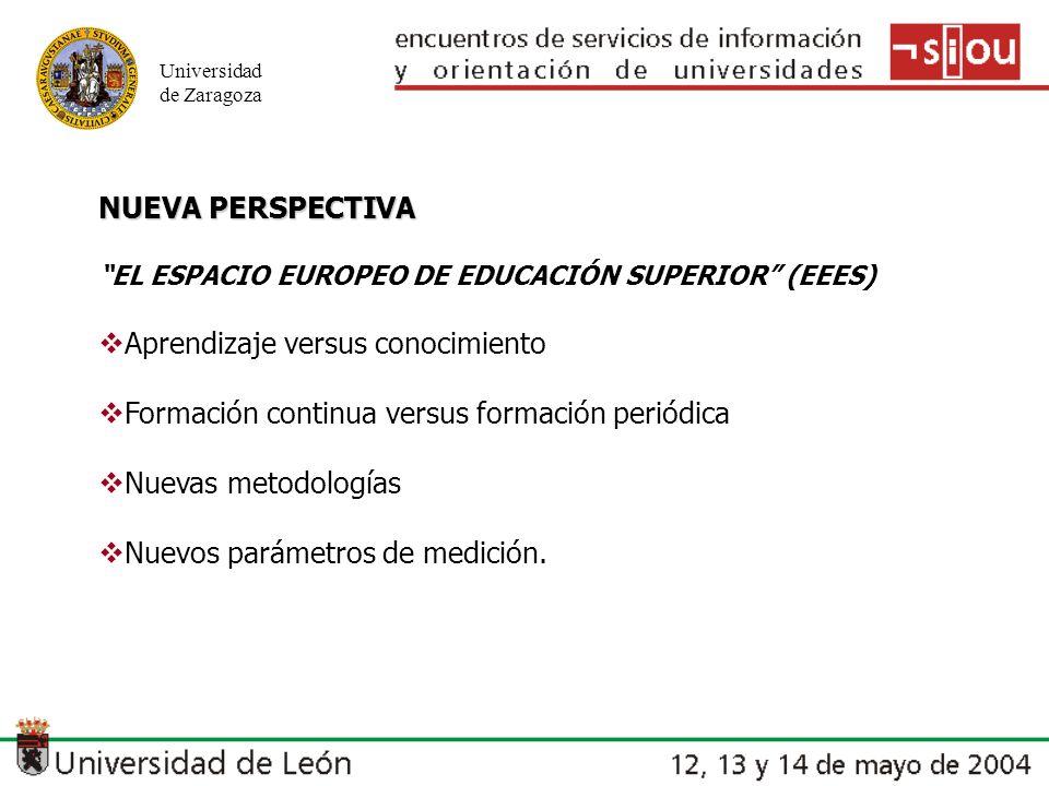 Universidad de Zaragoza NUEVA PERSPECTIVA EL ESPACIO EUROPEO DE EDUCACIÓN SUPERIOR (EEES) Aprendizaje versus conocimiento Formación continua versus formación periódica Nuevas metodologías Nuevos parámetros de medición.