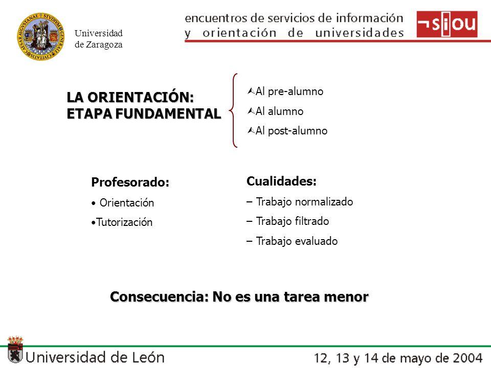 Universidad de Zaragoza LA ORIENTACIÓN: ETAPA FUNDAMENTAL Ù Al pre-alumno Ù Al alumno Ù Al post-alumno Profesorado: Orientación Tutorización Cualidade