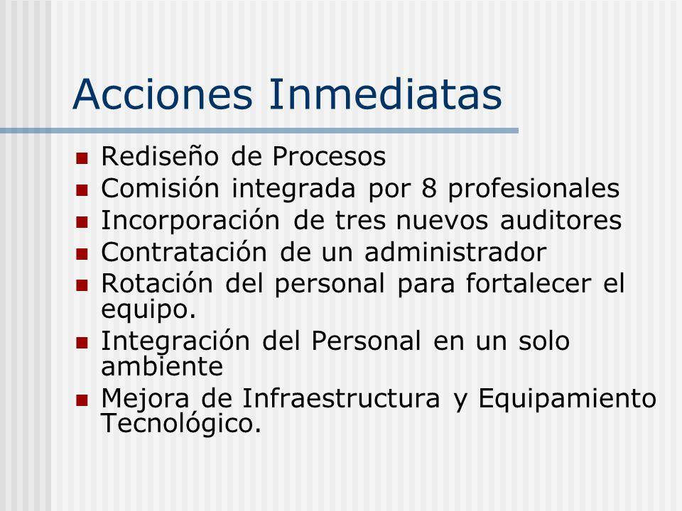 Acciones Inmediatas Rediseño de Procesos Comisión integrada por 8 profesionales Incorporación de tres nuevos auditores Contratación de un administrador Rotación del personal para fortalecer el equipo.