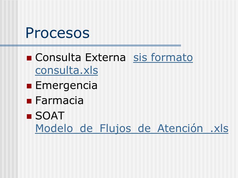 Procesos Consulta Externa sis formato consulta.xlssis formato consulta.xls Emergencia Farmacia SOAT Modelo_de_Flujos_de_Atención_.xls Modelo_de_Flujos
