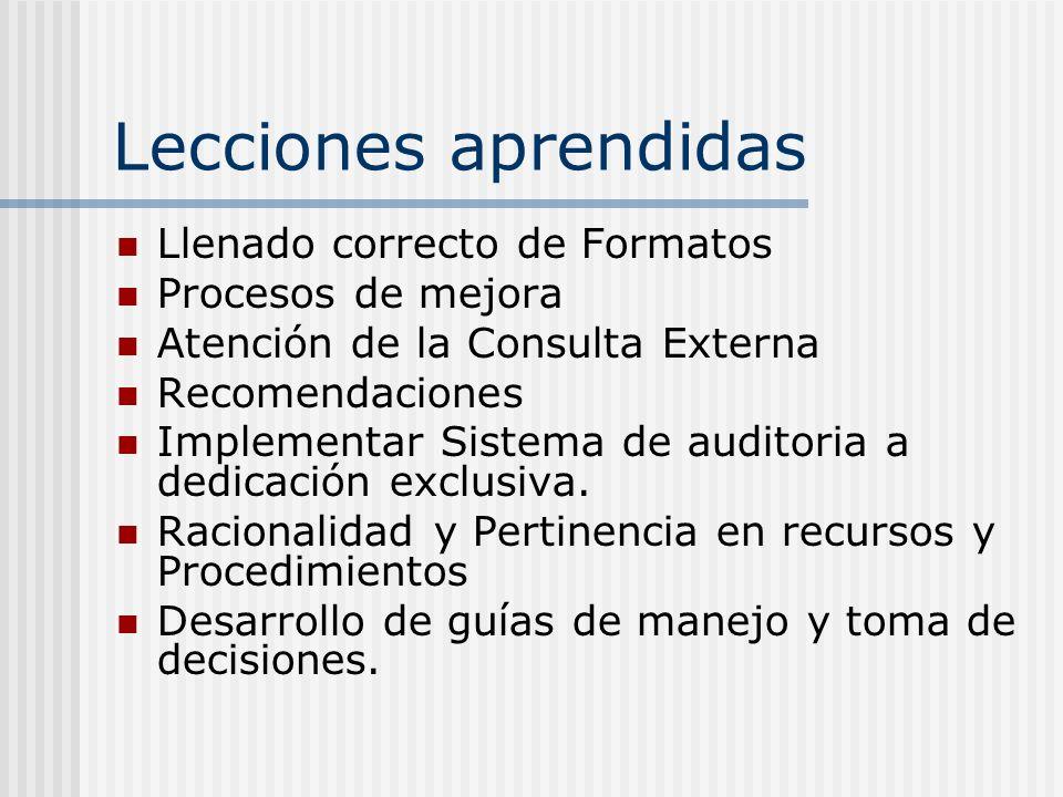 Lecciones aprendidas Llenado correcto de Formatos Procesos de mejora Atención de la Consulta Externa Recomendaciones Implementar Sistema de auditoria a dedicación exclusiva.